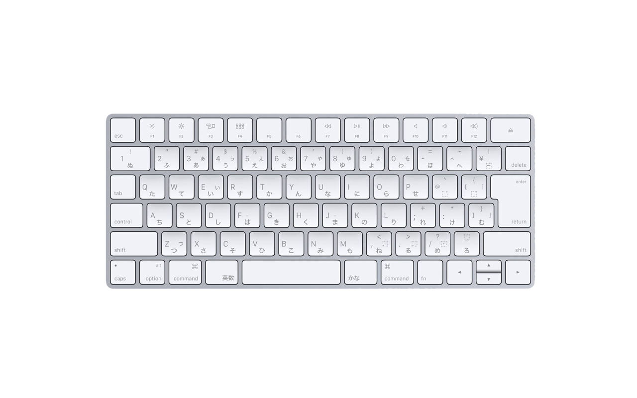 Mac ― テキストの余分な書式をクリアしてペーストする方法